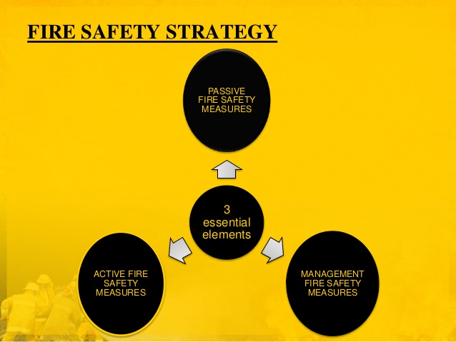 Diploma (Safety Management – Fire Technology)
